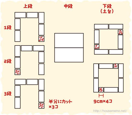 バーベキューコンロ竃タイプ設計図