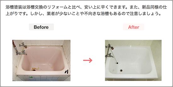 浴槽塗装は浴槽交換のリフォームと比べ、安い上に早くできます。