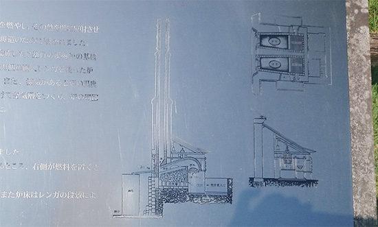 反射炉設計図看板